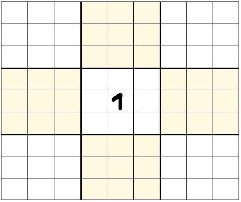 Sudoku Sehr Sehr Schwer Die Dingschaft Und Die Erben